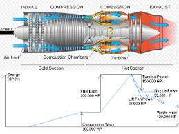turbine stator blade cooling and