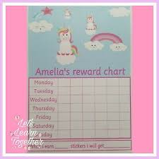 Unicorn Star Chart