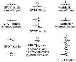 dpdt slide switch wiring diagram wiring diagram Spst Toggle Switch Wiring Diagram dpdt slide switch wiring diagram pictures to pin on spdt toggle switch wiring diagram