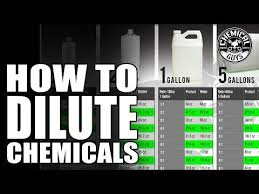 Proper Dilution Requires A Few Simple Calculations We Made