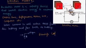 electric motor physics. Electric Motor | Class 10 Physics Magnetic Effects Of Current 2