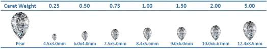 Pear Shaped Diamond Chart Diamond Carat Size Chart Download Pdf Of Weight To Mm
