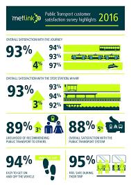 Customer Satisfaction Survey Template Excel Blogihrvati Com