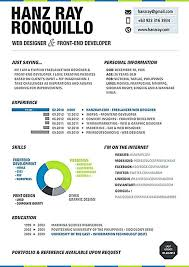 web developer resume examples. Web Developer Resume Examples Fresh Interior Designers Resume Sample