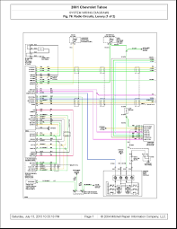 cavalier radio wiring diagram diagrams for cars chevy stereo harness 2004 chevy impala ls radio wiring diagram chevy cavalier stereo wiring diagram b2network co throughout 2000