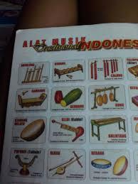 Alat musik tradisional dari indonesia bangsa indonesia merupakan bangsa yang kaya akan kebudayaan terutama di bidang kesenian yang pastinya bagi anda yang ingin tahu seperti apa alat musik tradisional yang ada di indonesia kali ini www.ayoksinau.com akan menjabarkan tentang alat. Sebutkan Lima Alat Musik Tradisional Beserta Asal Daerahnya Brainly Co Id