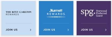 Spg Points Redemption Chart Marriott International Outlines Combined Loyalty Program