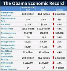 President Obama Accomplishments Chart Wanna Make A Bet Sotu Open Thread Updated