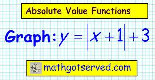 graphing absolute value functions algebra 2 al2abs2 al2 ecuaciones con valor absoluto you