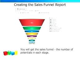 Free Funnel Template