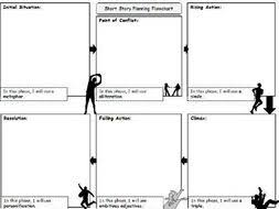 Story Flow Chart Short Story Planning Flow Chart 2