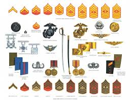 Enlisted Rank Devices Usmc Marines Marinecorps Marine