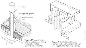 Conduit penetrations in roof