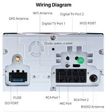 wiring diagram for stereo wiring image wiring diagram subaru forester wiring diagram radio wiring diagram and hernes on wiring diagram for stereo
