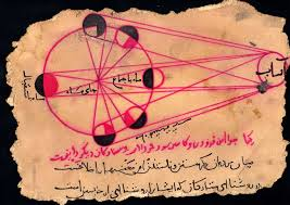 Al-Biruni. Genio polifacético: astrónomo, historiador, botánico, geólogo,  poeta, filósofo, humanista, matemático, geógrafo, físico...