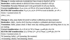romanized tunisian dialect