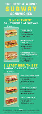 subway cheese options.  Cheese The 3 Least Healthy Sandwiches At Subway For Cheese Options A