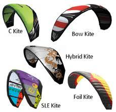 Kite Board Size Chart
