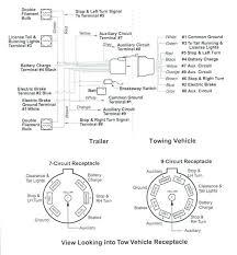 2017 chevy silverado 7 pin trailer wiring diagram dakotanautica com 2017 chevy silverado 7 pin trailer wiring diagram dodge truck tail light wiring harness wiring diagram