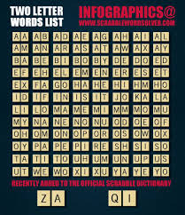 resume word list make words with letters scrabble my resume official 2 two letter