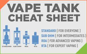 Sub Ohm Chart Best Sub Ohm Tanks 2018 Big Vapor Comes In Small Packages