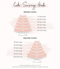 Wedding Cake Size Chart Wedding Cake Guide From Sizes To Day Of Details Shutterfly