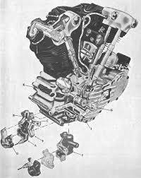 1940 1947 harley davidson big twin service manual cyclepedia