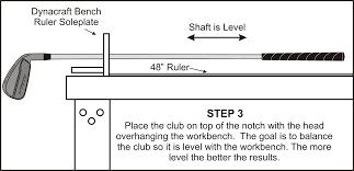 Golf Club Shaft Weight Chart Golf Club Swing Weight Chart Golf Clubs