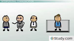 types of communication interpersonal non verbal written oral types of communication interpersonal non verbal written oral video lesson transcript com