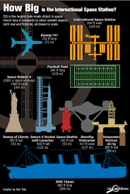 Spacecraft Size Comparison Chart Page 2 Pics About Space