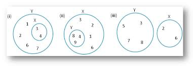 Union And Intersection Of Sets Venn Diagram Worksheet On Union And Intersection Venn Diagram Worksheet