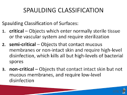 Spaulding Classification Chart Principles Of Disinfection And Sterilization In The Dental