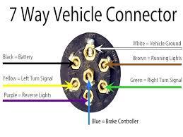 7 wire trailer connector diagram wiring diagrams 7 way semi trailer plug wiring diagram at 7 Conductor Trailer Plug Wiring Diagram