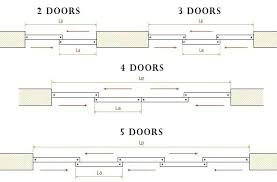 standard sliding doors sizes sliding patio door dimensions sliding closet door sizes glass patio doors folding
