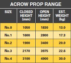 Acrow Props Acrow Scaffolding Formwork Falsework