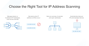 How To Scan For Any Device Ip Address On A Network With