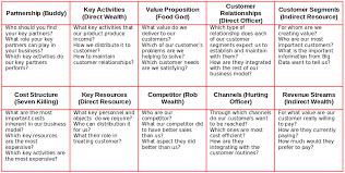 Bazi Chart Reading Bazi Reading Malaysia Bazi Business Model With 10 Gods