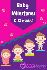 Baby Growth Development Chart Baby Growth Development Milestone 0 12 Months Baby Growth