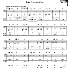 Tuba Finger Chart For Bbb And C Tubas Edocr