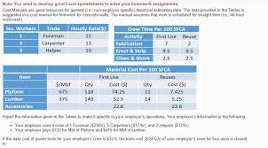 Excel Assignments Note You Need To Develop Good Excel Spreadsheets