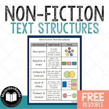 Non Fiction Text Structures Msjordanreads