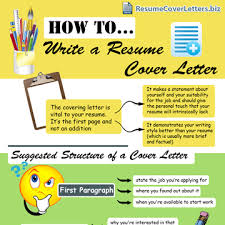 Resume Cover Letter Writing Tips Ucollect Infographics