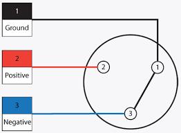 how to wire an xlr cannon audio plug how to wire a plug xlr cannon blug unbalanced wiring diagram