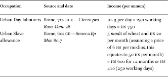 Black Pepper Consumption In The Roman Empire In Journal Of