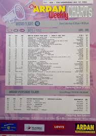 Ardan Radio Chart 105 9 Fm Ardan Radio Ardan Persada 7