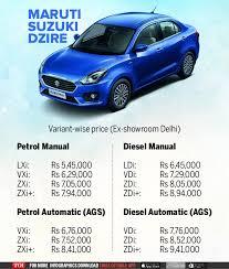 new car launches this monthDzire 2017 Maruti Suzuki Dzire 2017 launched priced between Rs