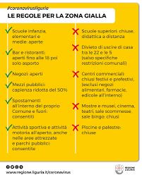 Regione Liguria - 🟡 ENTRANO IN VIGORE LE REGOLE DELLA ZONA GIALLA Da  venerdì 6 novembre 2020 la Liguria rientra nella fascia gialla (livello di  rischio moderato). ⚠️ Nel Comune di Genova
