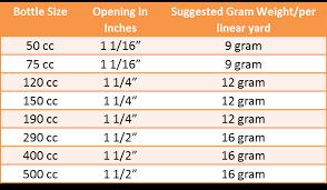Pill Bottle Size Chart Packageall Corporation