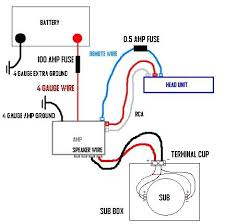 subwoofer wiring kits sub and amp wiring diagram sub wiring diagrams how to wire a single 4 ohm sub to 2 ohm Wiring Diagram For Amp And Sub #16