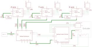 mendel electronic wiring reprapwiki ramps 1.4 schematic pdf at Reprap Wiring Diagram